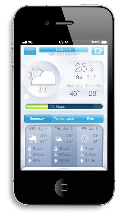 Inteligentní domácí meteostanice s wi-fi připojením - Netatmo Urban Weather Station